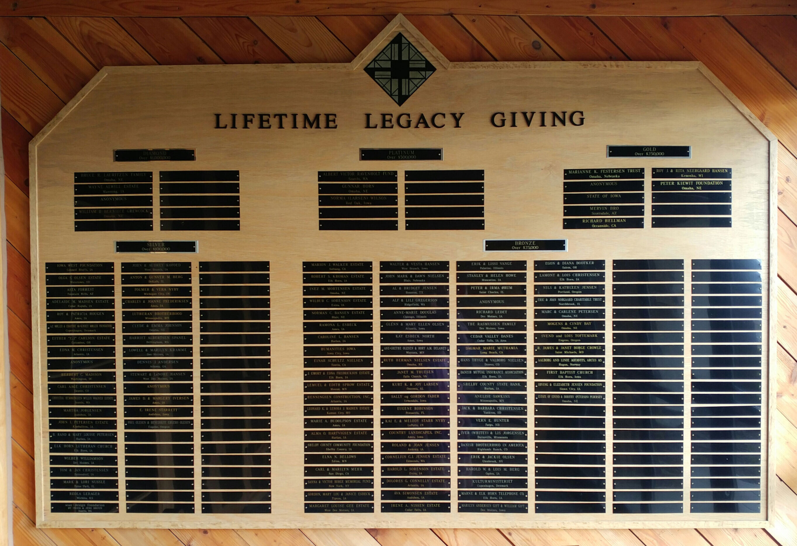 Lifetime legacy giving plaque
